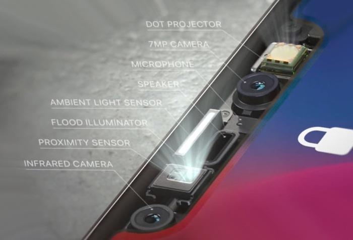 face reader sensor